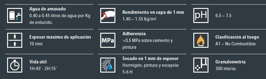 Carácteristicas técnicas AP-114