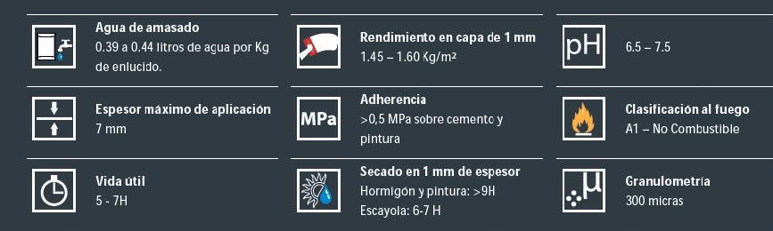 Características técnicas RX-114