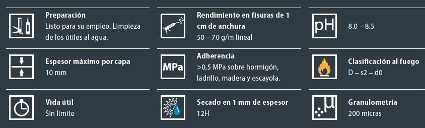 Características SA-37